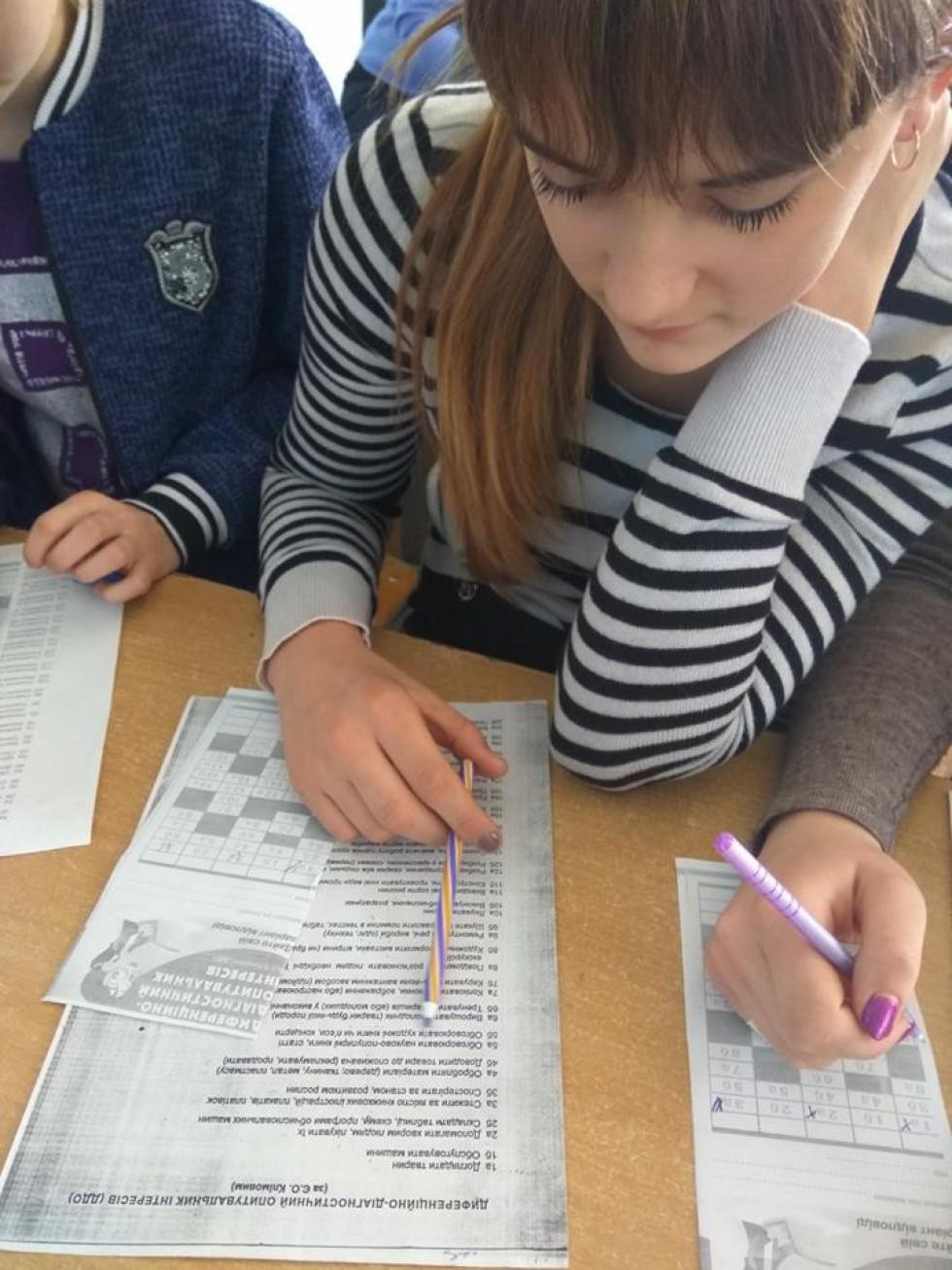 Школярі думають про майбутю професію