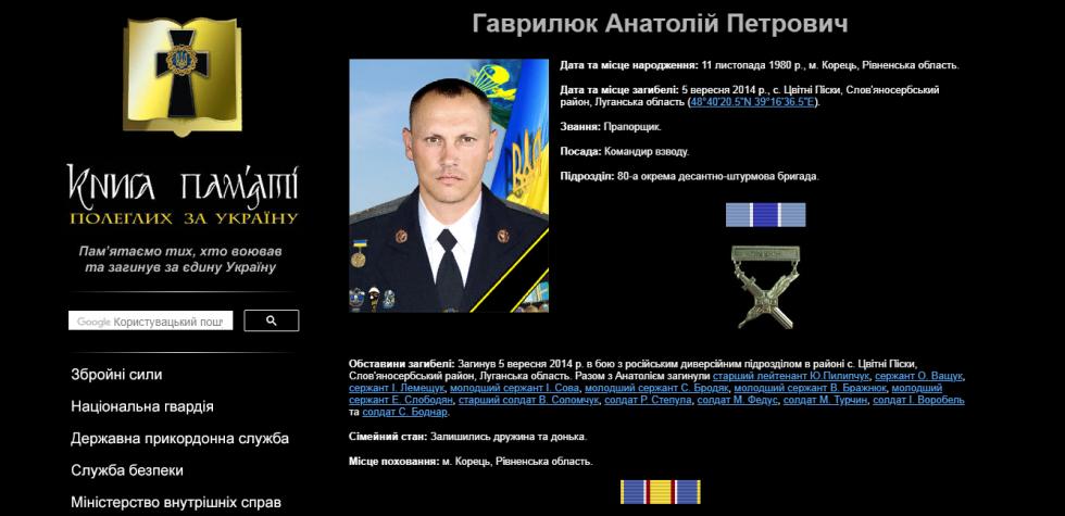 Анатолій Гаврилюк