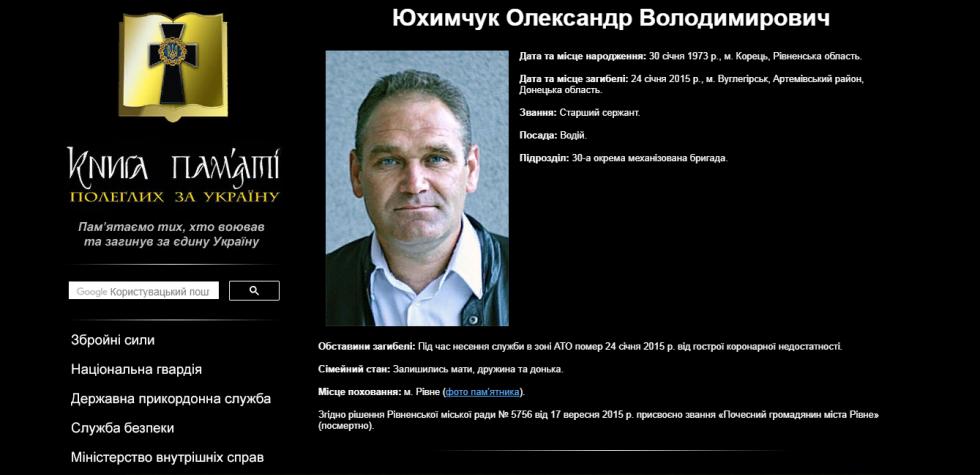 Олександр Юхимчук